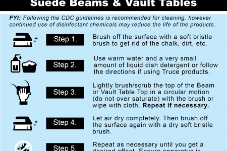 How to clean your suede